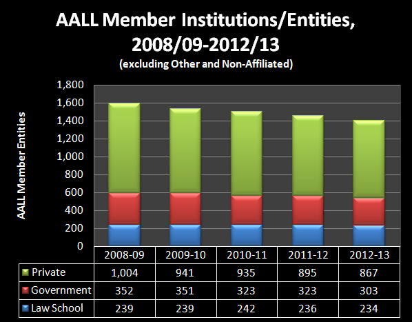 aall member entities 08 13