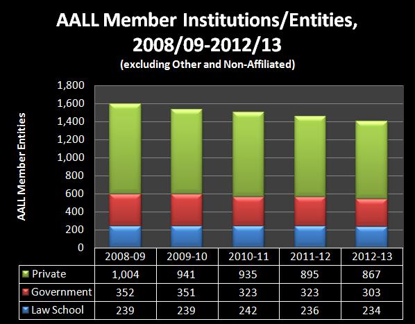 aall member entities 08 13