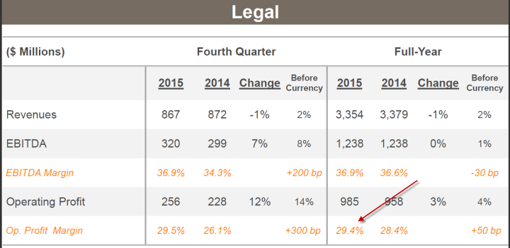 tri 2015 legal results