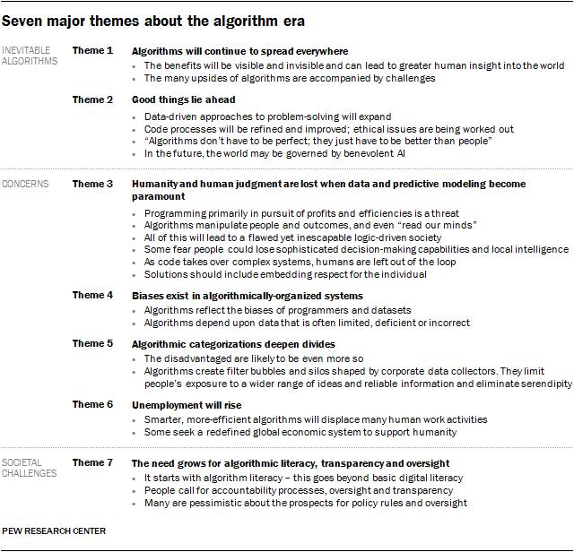 pi_2017_02_08_algorithms_0-01